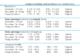 Colliers vastgoedmarkt sectorupdate 80x56