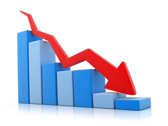 Inflatie zwakt af in eurogebied